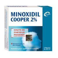 MINOXIDIL COOPER 2 %, solution pour application cutanée en flacon à CUISERY