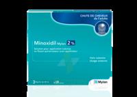 Minoxidil Mylan 2 %, Solution Pour Application Cutanée à CUISERY